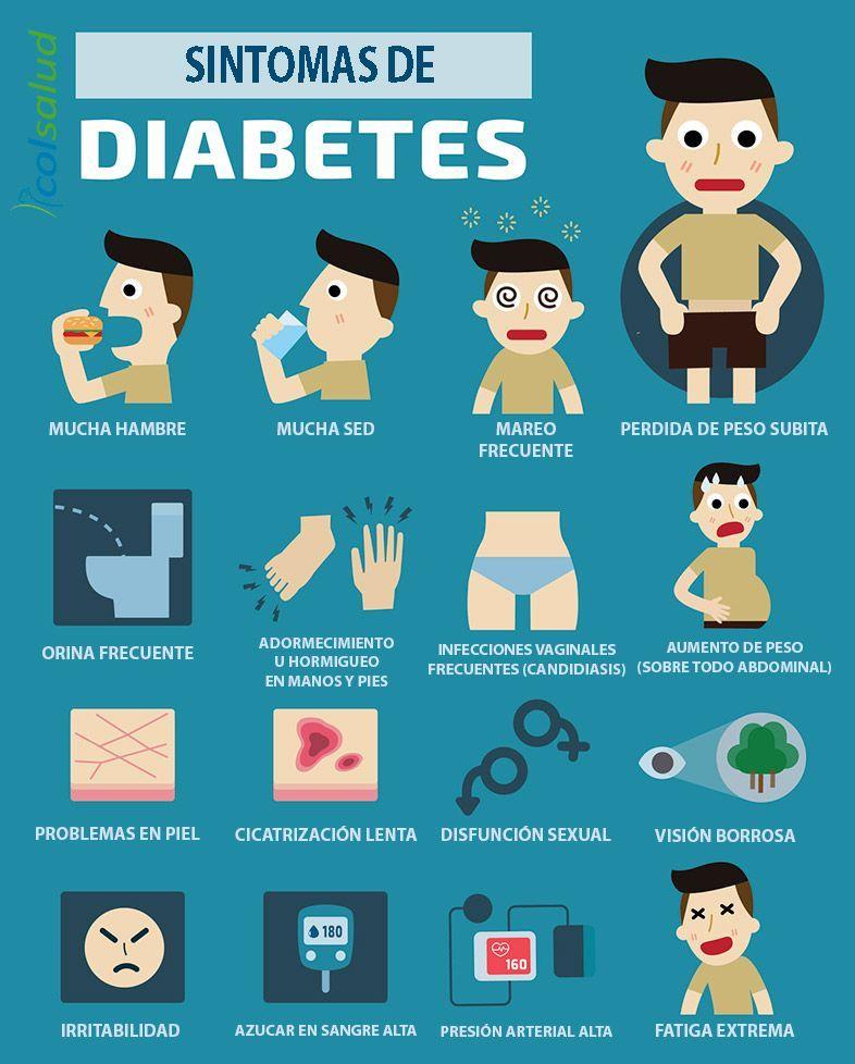 Aclaremos conceptos sobre la Diabetes - Infografia Síntomas de la Diabetes