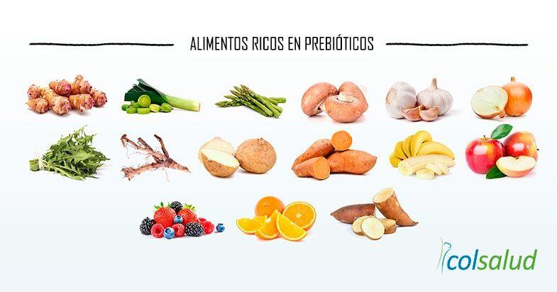 Probioticos y Prebioticos - Cual es la diferencia