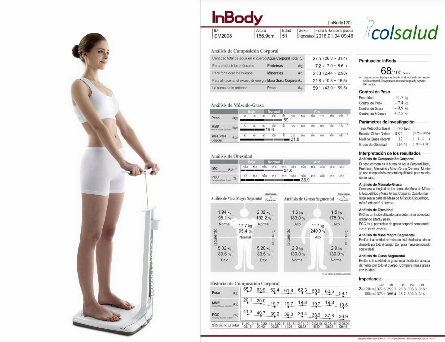 Bioimpedancia Inbody